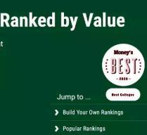 美国留学最具性价比的大学院校排名一览